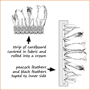 headdress-diagram