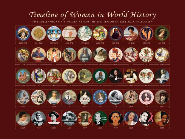 Timeline of Women in World History: available as a digital download or an 18x24 print.